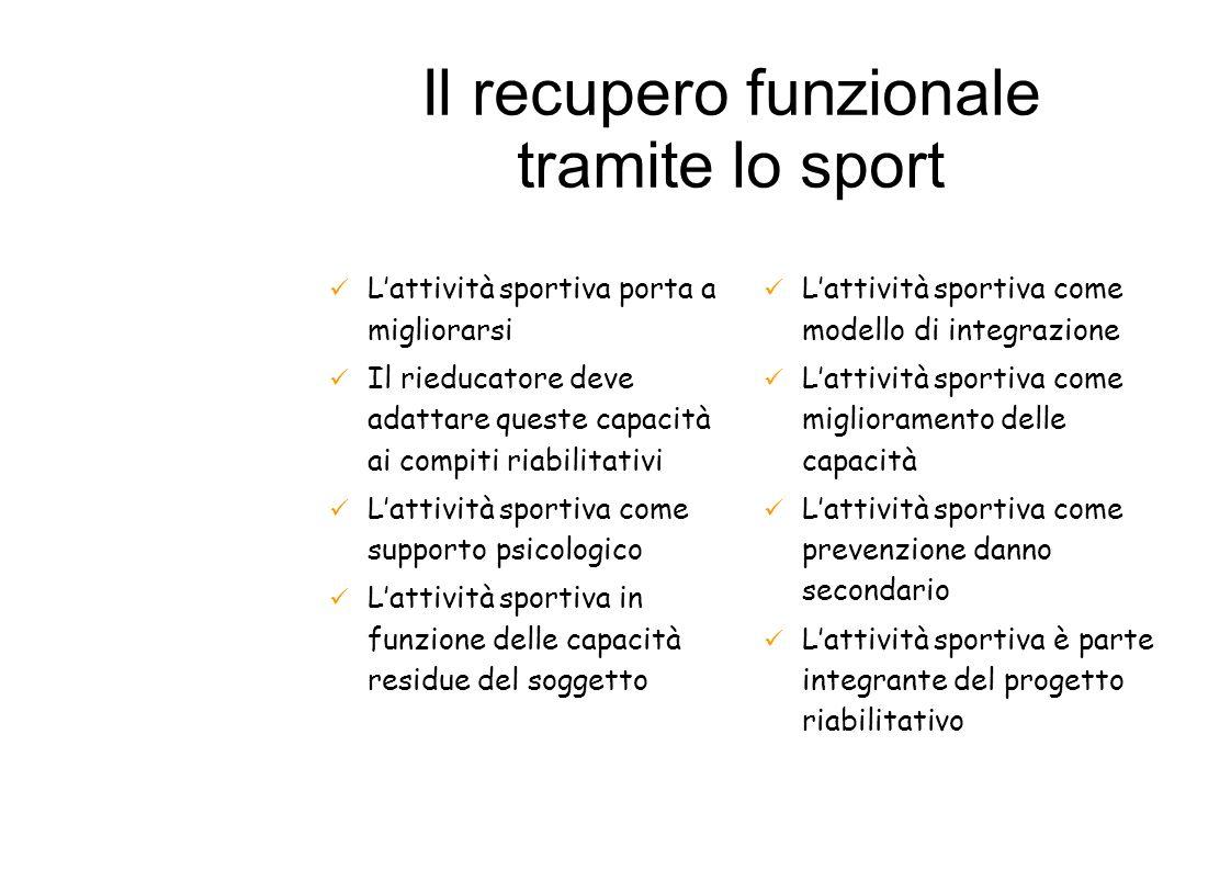 Il recupero funzionale tramite lo sport