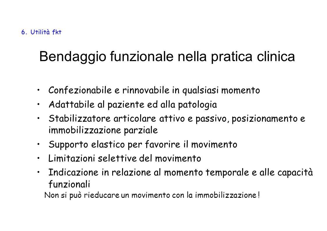 Bendaggio funzionale nella pratica clinica