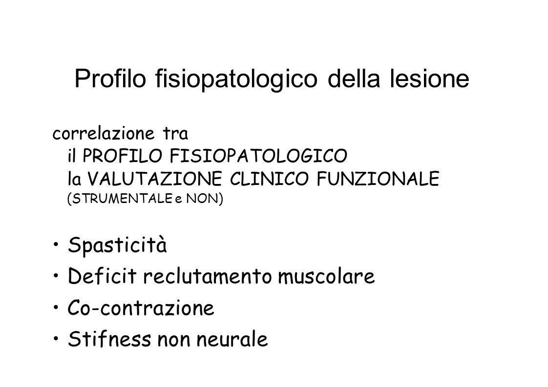 Profilo fisiopatologico della lesione