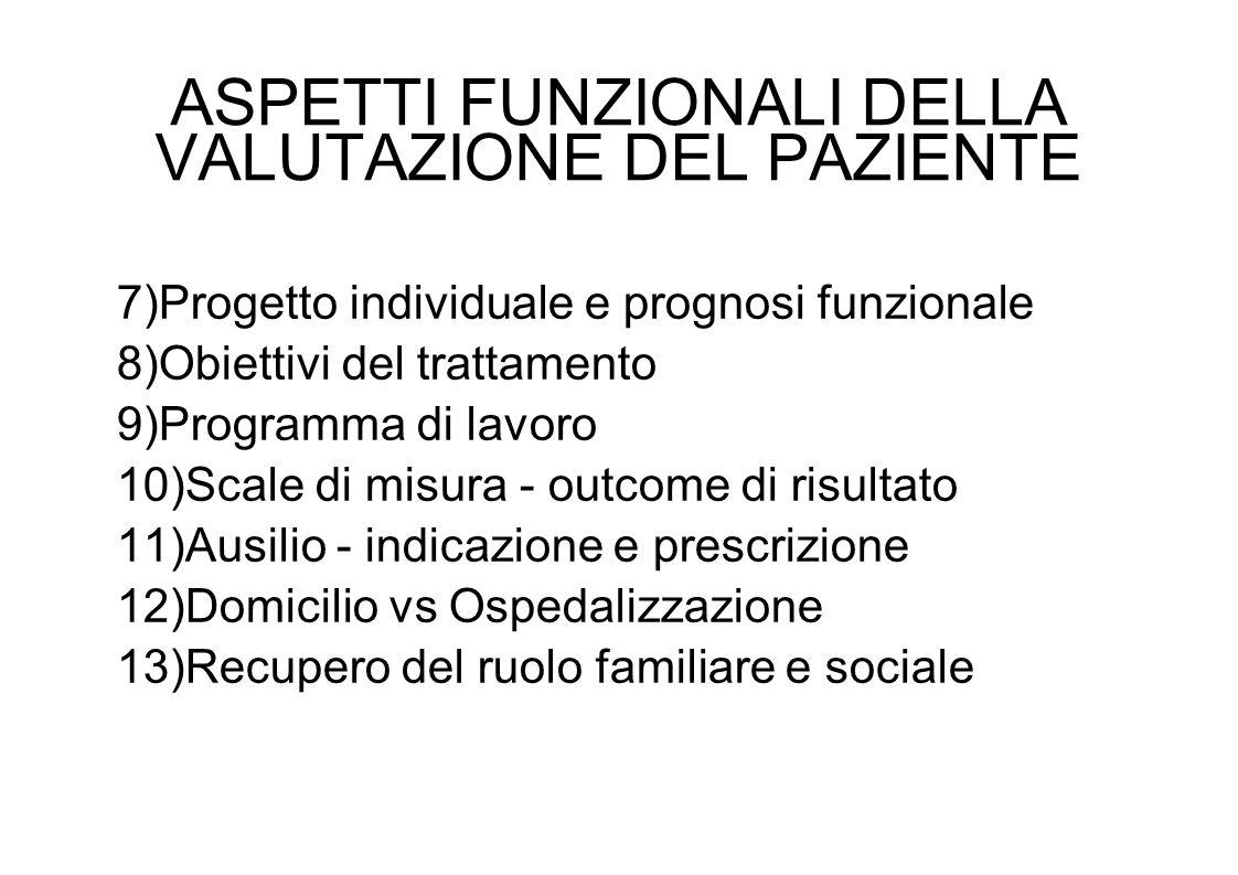 ASPETTI FUNZIONALI DELLA VALUTAZIONE DEL PAZIENTE
