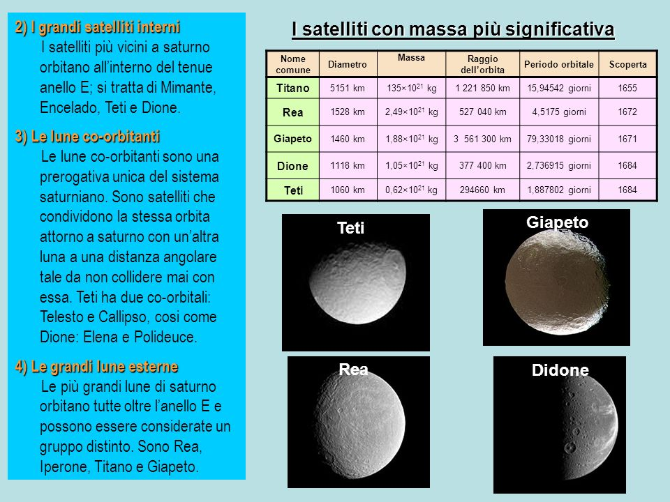 I satelliti con massa più significativa