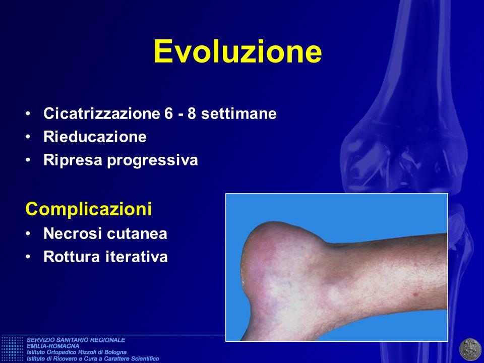 Evoluzione Complicazioni Cicatrizzazione 6 - 8 settimane Rieducazione