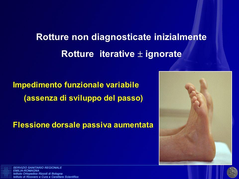 Rotture non diagnosticate inizialmente Rotture iterative  ignorate
