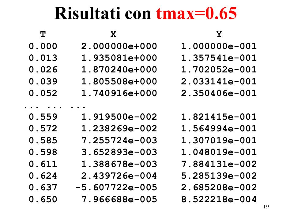 Risultati con tmax=0.65 T X Y 0.000 2.000000e+000 1.000000e-001