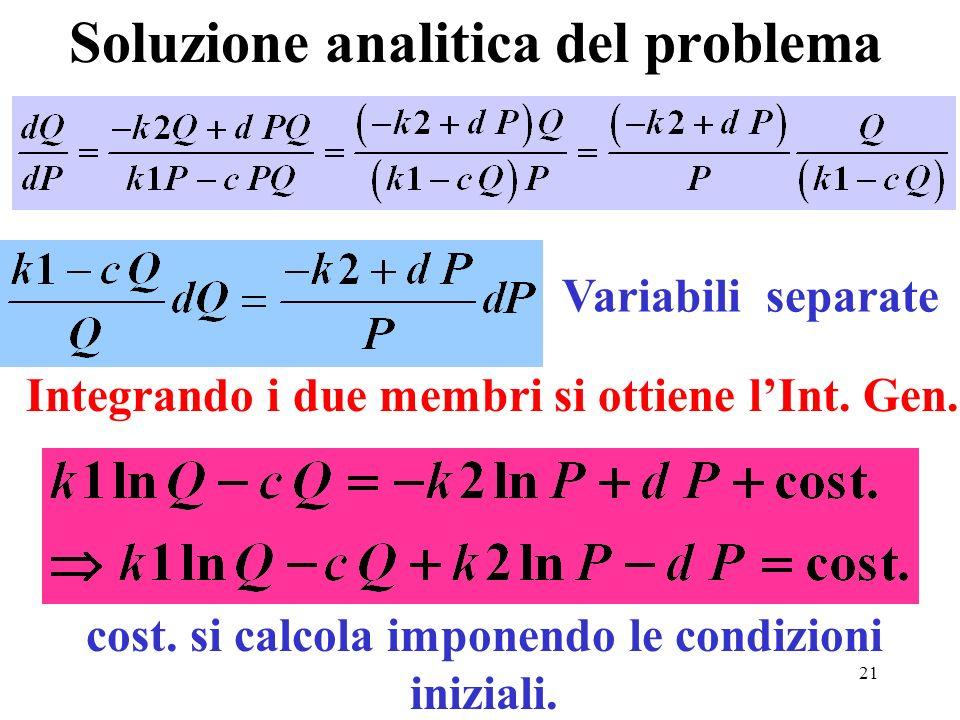 Soluzione analitica del problema