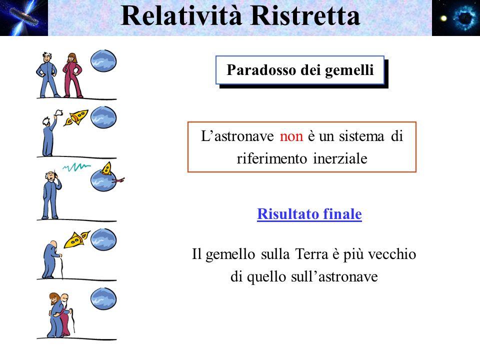 Relatività Ristretta Paradosso dei gemelli