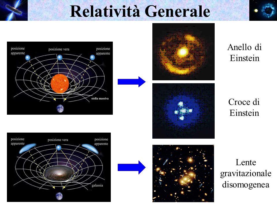 Relatività Generale Anello di Einstein Croce di Einstein Lente