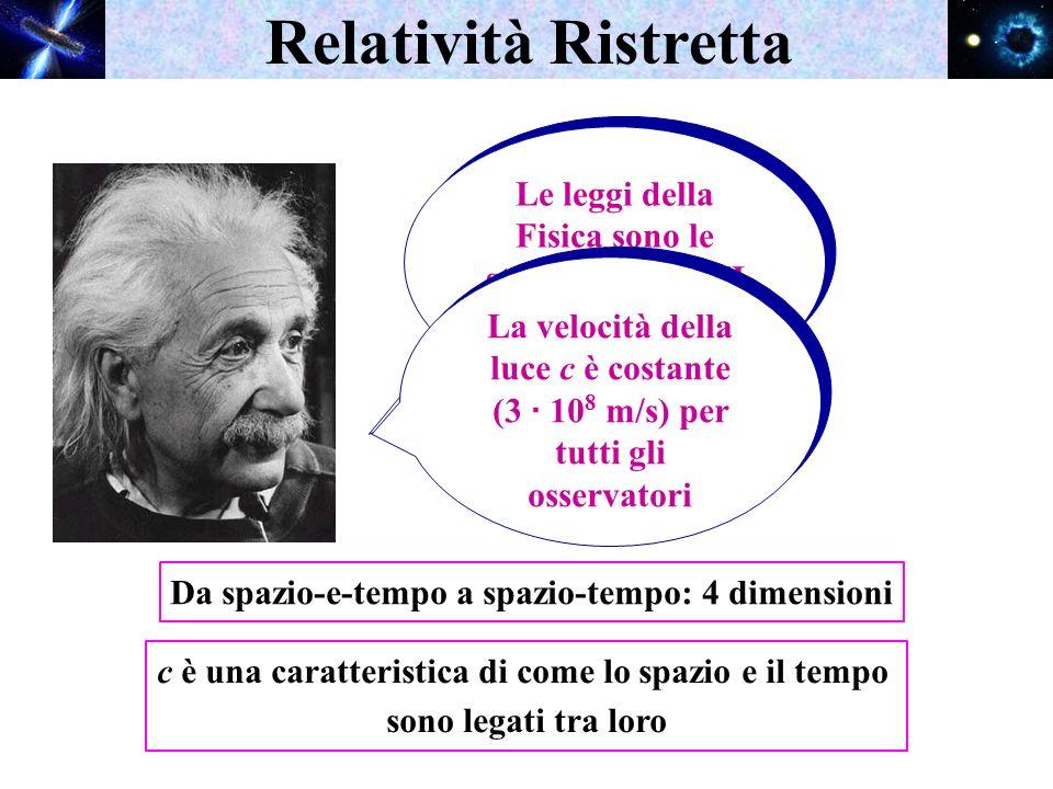 Relatività Ristretta Le leggi della Fisica sono le stesse per TUTTI gli osservatori INERZIALI. La velocità della luce c è costante.