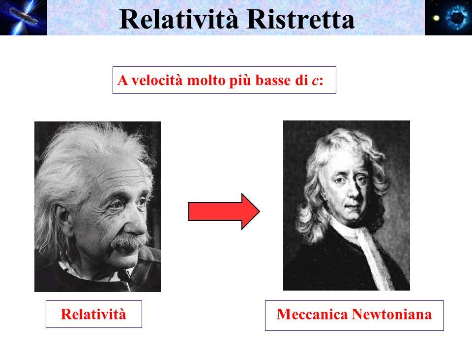Relatività Ristretta A velocità molto più basse di c: Relatività