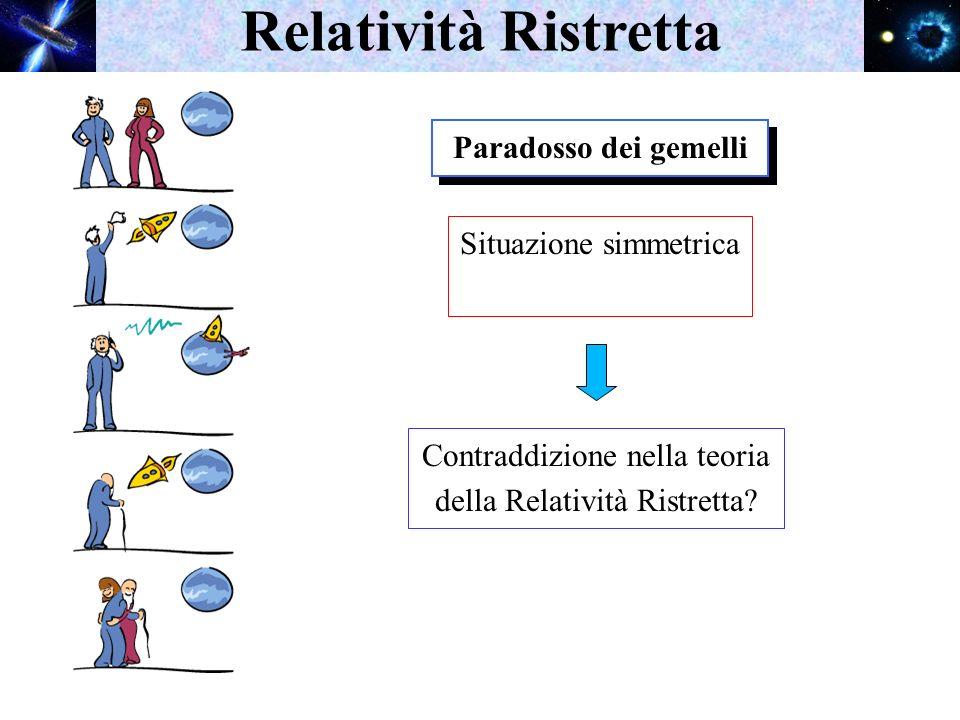 Relatività Ristretta Paradosso dei gemelli Situazione simmetrica