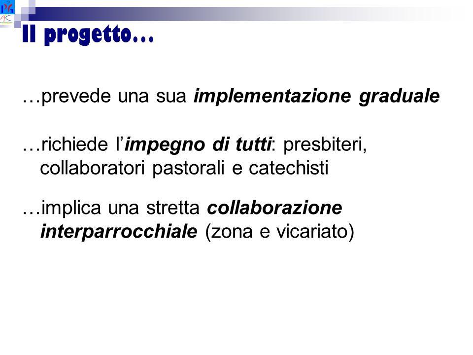 Il progetto… …prevede una sua implementazione graduale