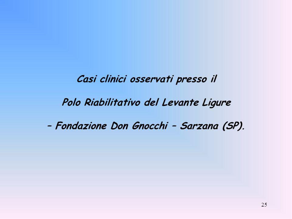 Casi clinici osservati presso il Polo Riabilitativo del Levante Ligure – Fondazione Don Gnocchi – Sarzana (SP).