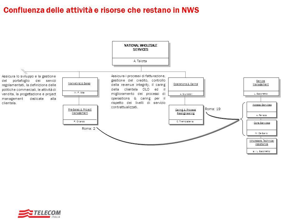 Confluenza delle attività e risorse che restano in NWS
