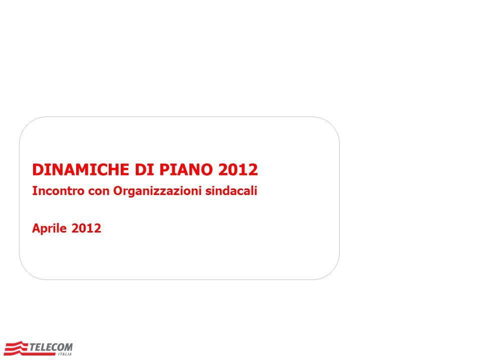 DINAMICHE DI PIANO 2012 Incontro con Organizzazioni sindacali