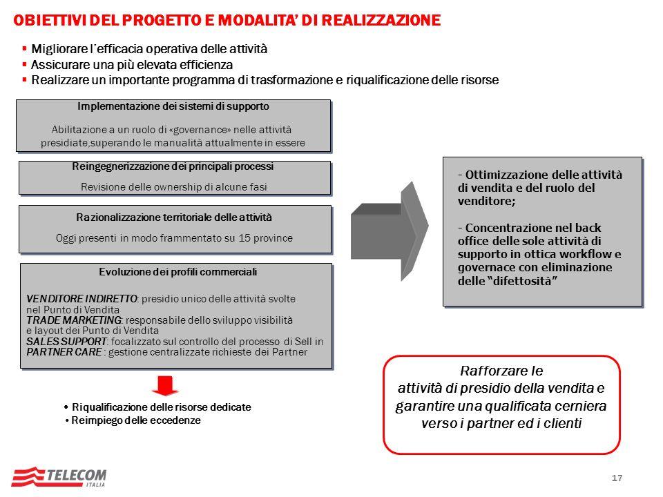 OBIETTIVI DEL PROGETTO E MODALITA' DI REALIZZAZIONE