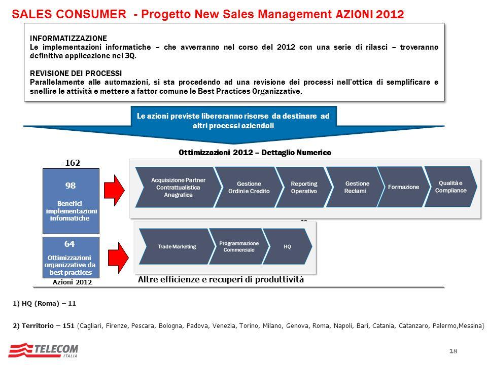 SALES CONSUMER - Progetto New Sales Management AZIONI 2012