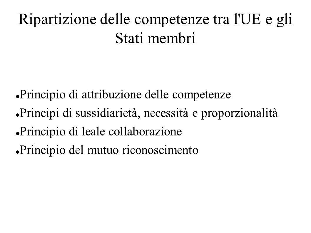 Ripartizione delle competenze tra l UE e gli Stati membri
