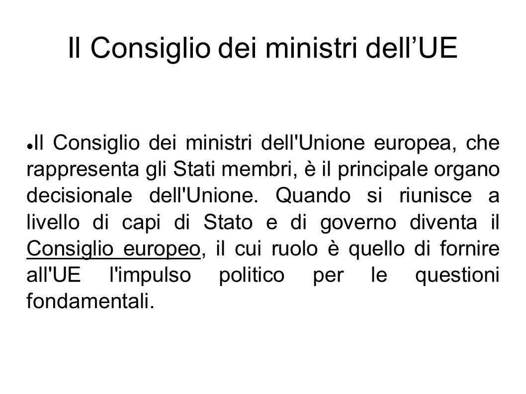 Il Consiglio dei ministri dell'UE