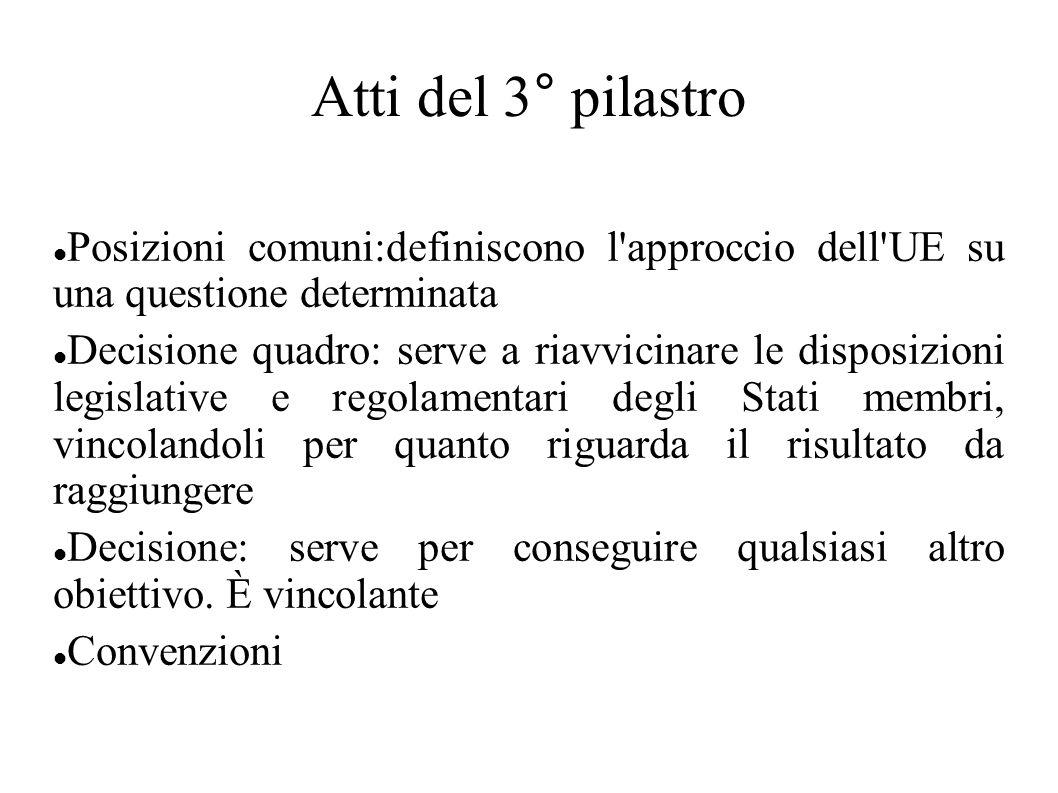 Atti del 3° pilastro Posizioni comuni:definiscono l approccio dell UE su una questione determinata.