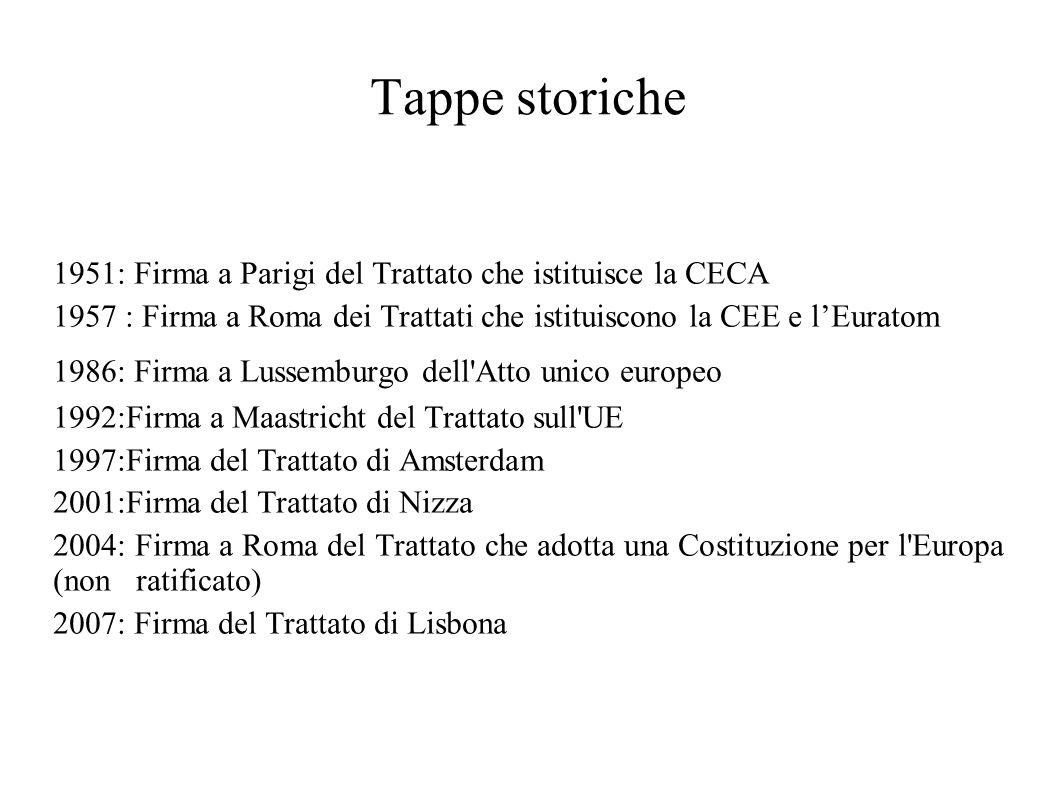 Tappe storiche 1951: Firma a Parigi del Trattato che istituisce la CECA. 1957 : Firma a Roma dei Trattati che istituiscono la CEE e l'Euratom.