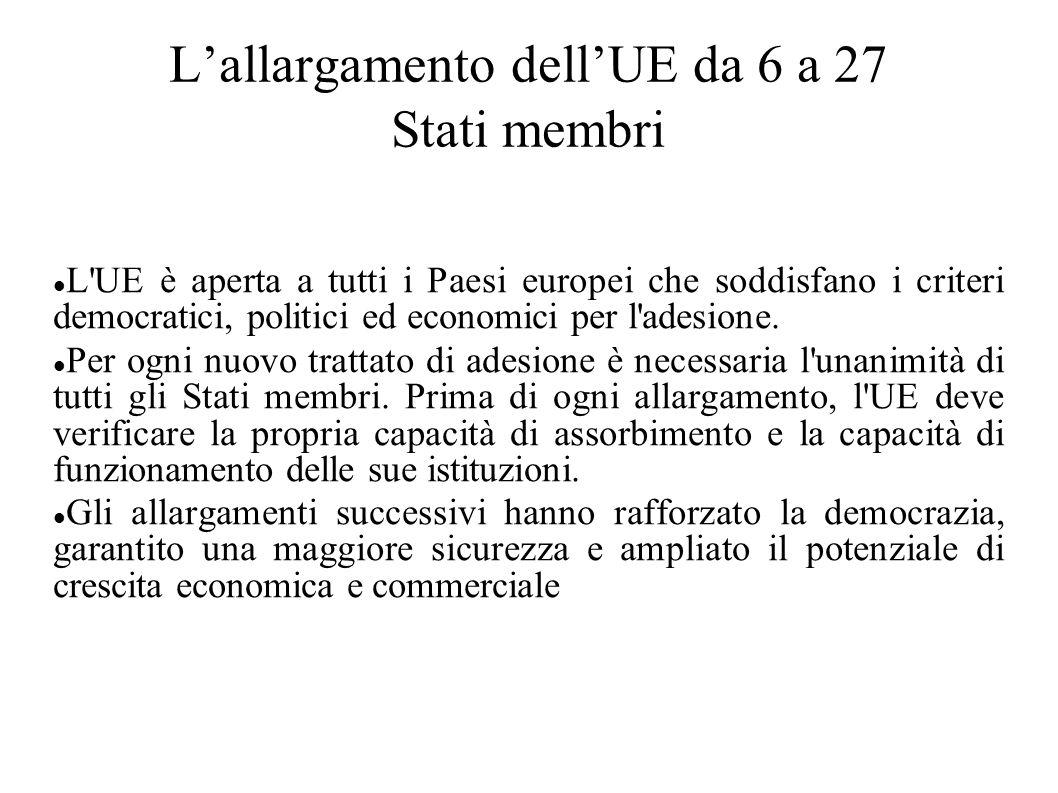 L'allargamento dell'UE da 6 a 27 Stati membri