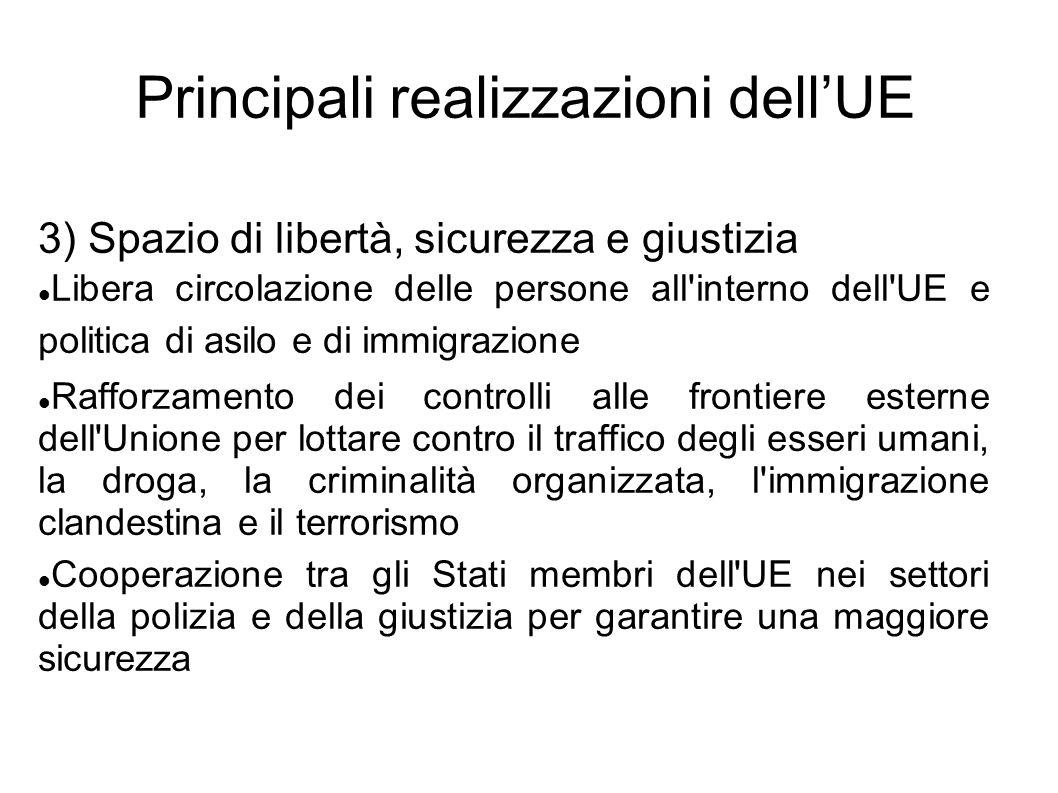 Principali realizzazioni dell'UE