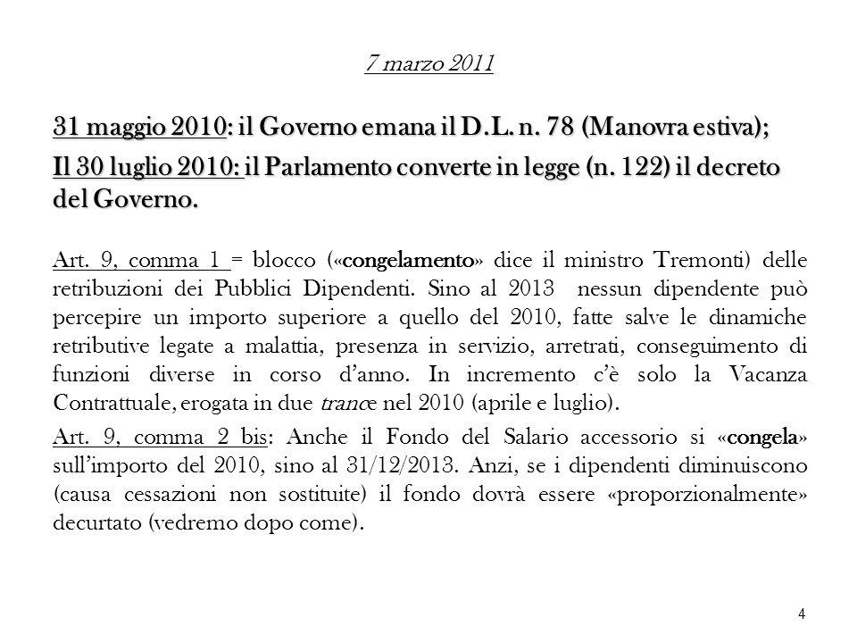 31 maggio 2010: il Governo emana il D.L. n. 78 (Manovra estiva);
