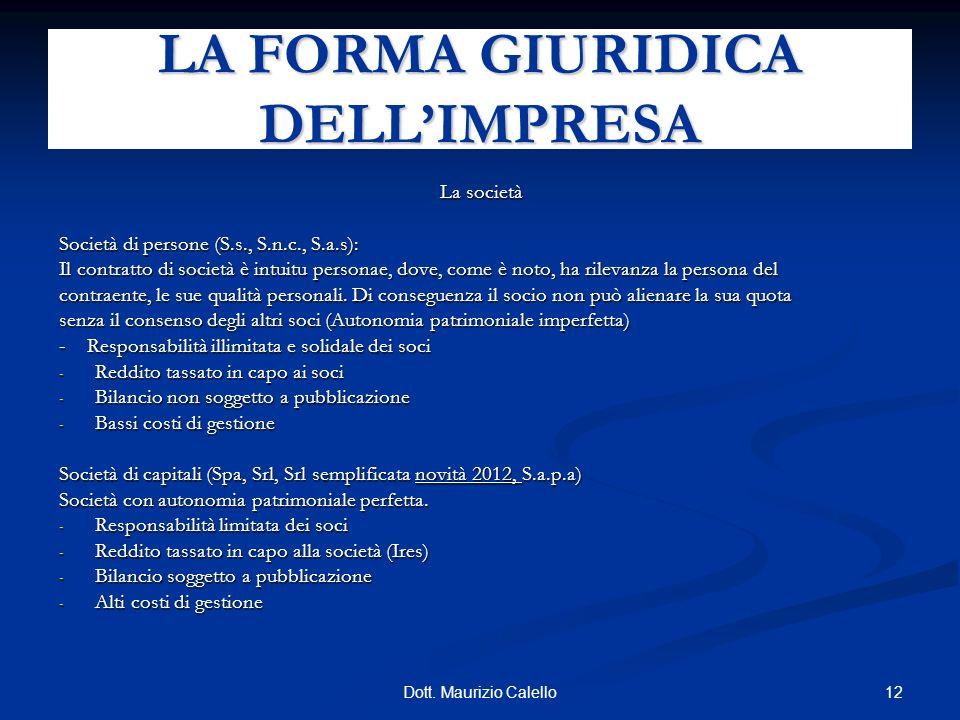 LA FORMA GIURIDICA DELL'IMPRESA