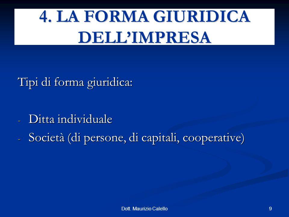 4. LA FORMA GIURIDICA DELL'IMPRESA