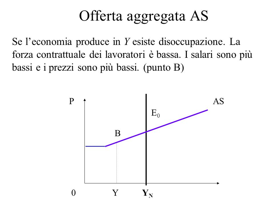 Offerta aggregata AS