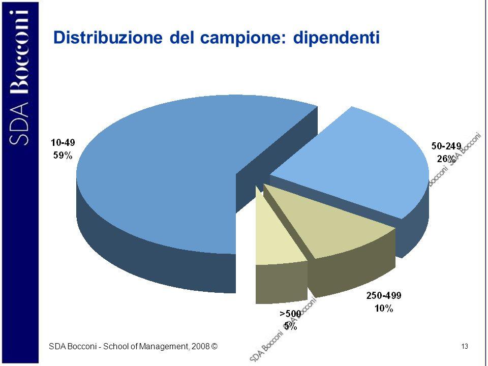 Distribuzione del campione: dipendenti