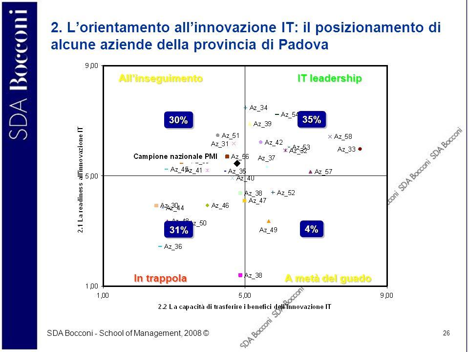 2. L'orientamento all'innovazione IT: il posizionamento di alcune aziende della provincia di Padova