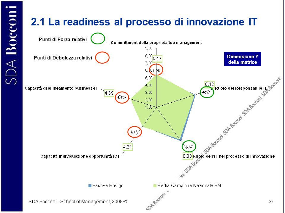 2.1 La readiness al processo di innovazione IT