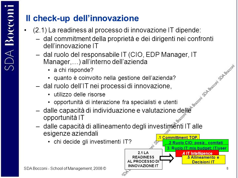 Il check-up dell'innovazione