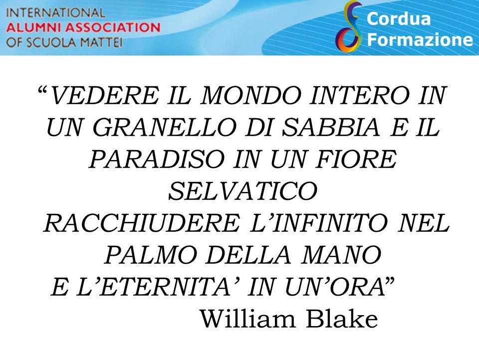 VEDERE IL MONDO INTERO IN UN GRANELLO DI SABBIA E IL PARADISO IN UN FIORE SELVATICO RACCHIUDERE L'INFINITO NEL PALMO DELLA MANO E L'ETERNITA' IN UN'ORA William Blake
