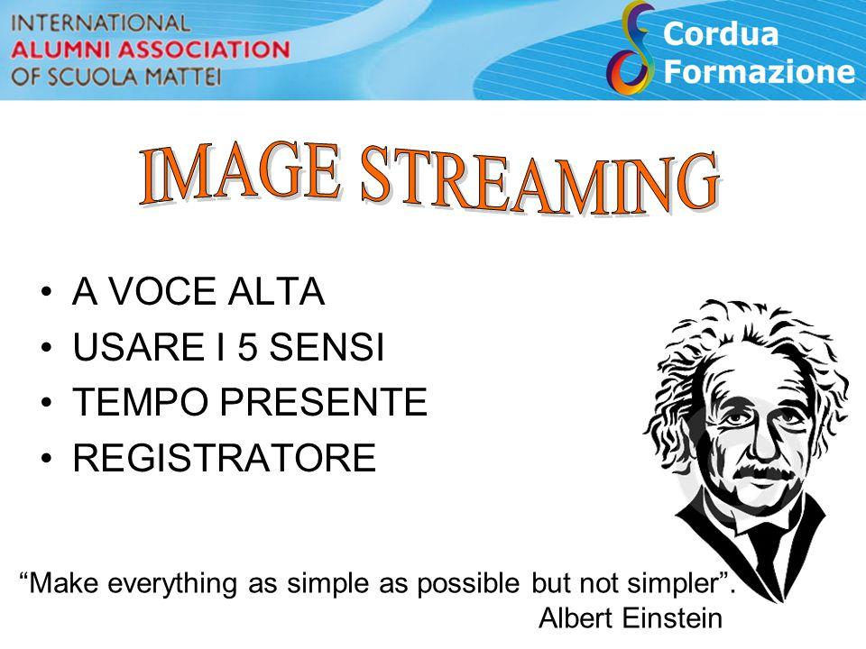 IMAGE STREAMING A VOCE ALTA USARE I 5 SENSI TEMPO PRESENTE