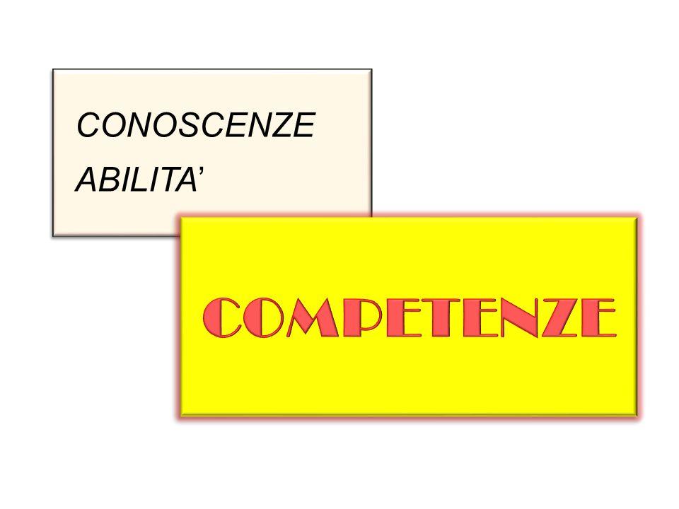 CONOSCENZE ABILITA' COMPETENZE