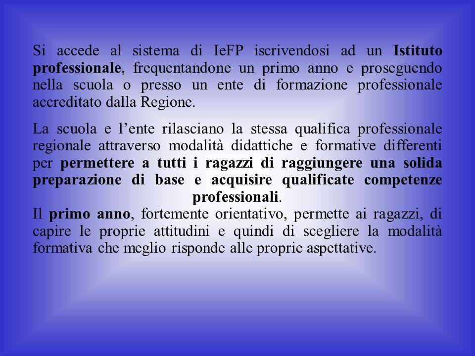 Si accede al sistema di IeFP iscrivendosi ad un Istituto professionale, frequentandone un primo anno e proseguendo nella scuola o presso un ente di formazione professionale accreditato dalla Regione.