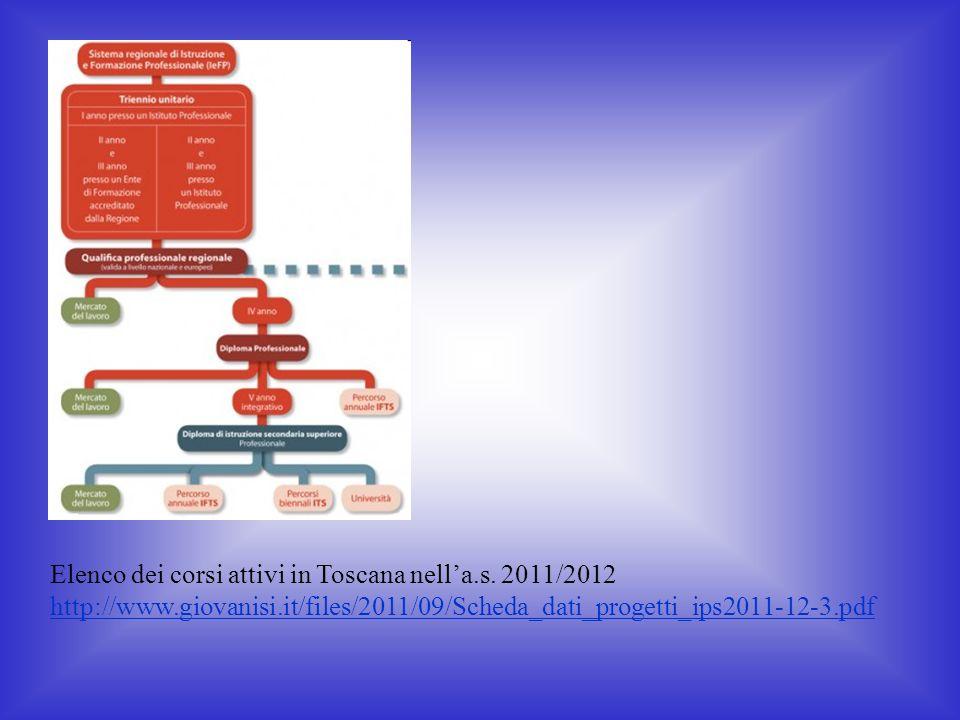 Elenco dei corsi attivi in Toscana nell'a. s. 2011/2012 http://www
