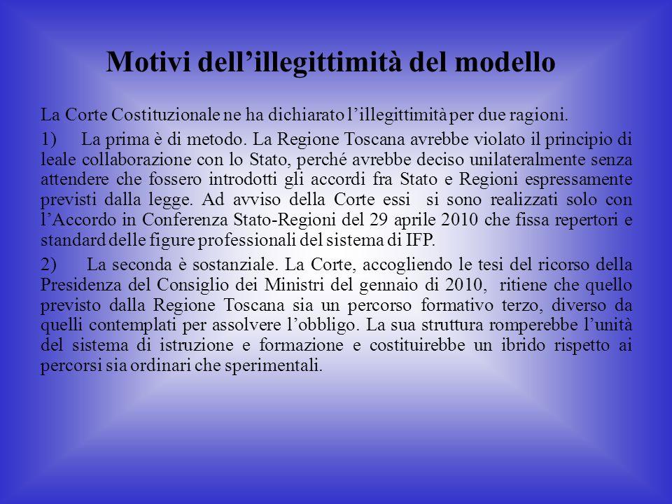 Motivi dell'illegittimità del modello