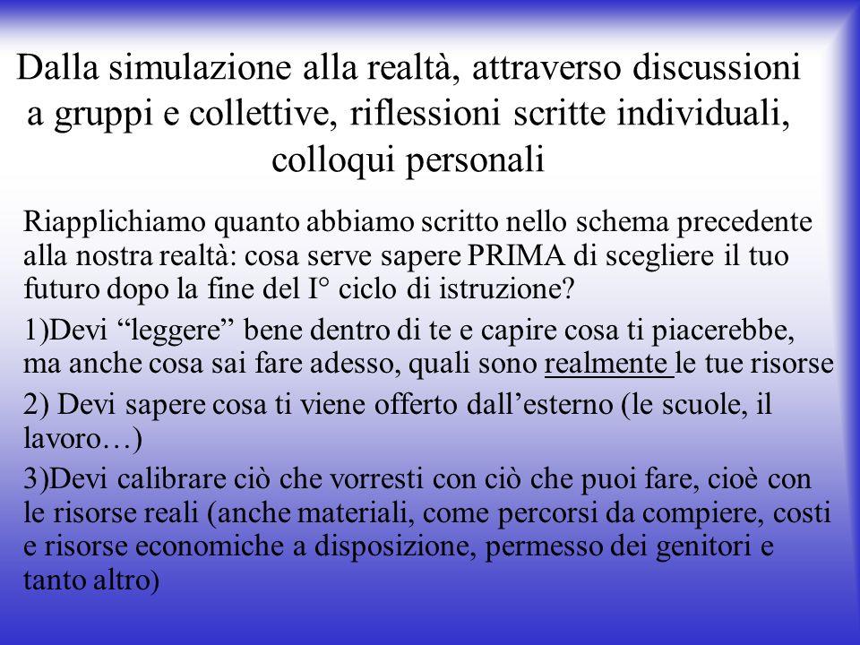 Dalla simulazione alla realtà, attraverso discussioni a gruppi e collettive, riflessioni scritte individuali, colloqui personali