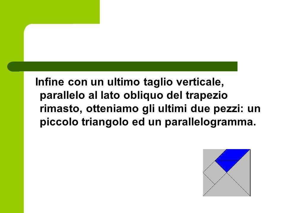 Infine con un ultimo taglio verticale, parallelo al lato obliquo del trapezio rimasto, otteniamo gli ultimi due pezzi: un piccolo triangolo ed un parallelogramma.
