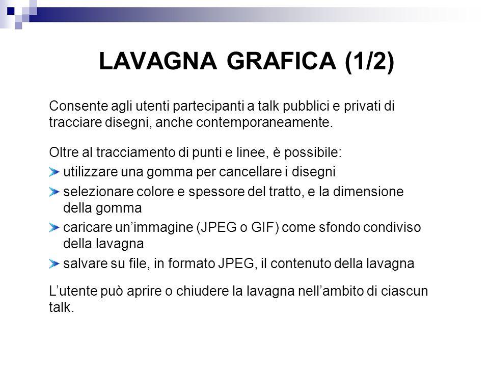 LAVAGNA GRAFICA (1/2) Consente agli utenti partecipanti a talk pubblici e privati di tracciare disegni, anche contemporaneamente.