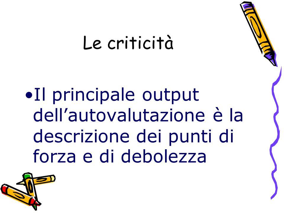 Le criticità Il principale output dell'autovalutazione è la descrizione dei punti di forza e di debolezza.
