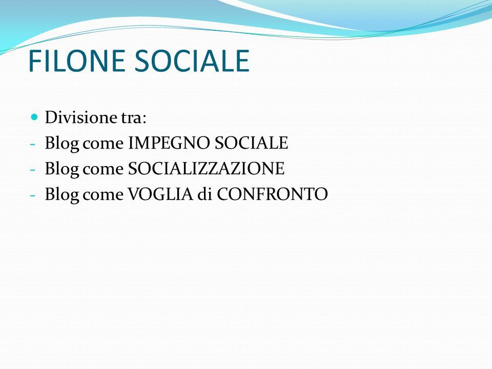 FILONE SOCIALE Divisione tra: Blog come IMPEGNO SOCIALE