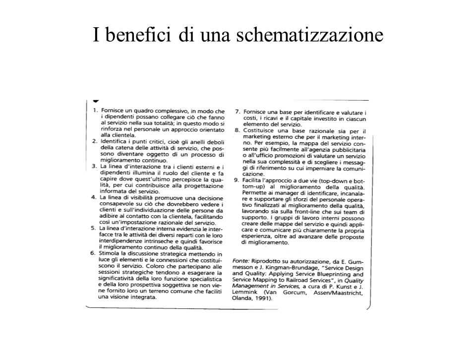 I benefici di una schematizzazione