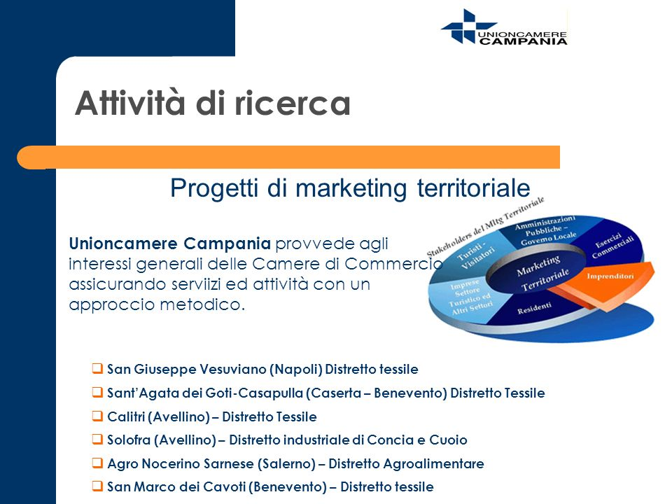 Progetti di marketing territoriale