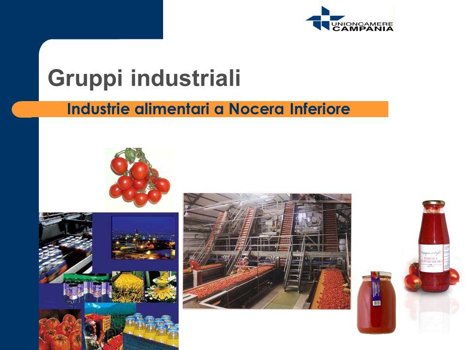 Gruppi industriali Industrie alimentari a Nocera Inferiore