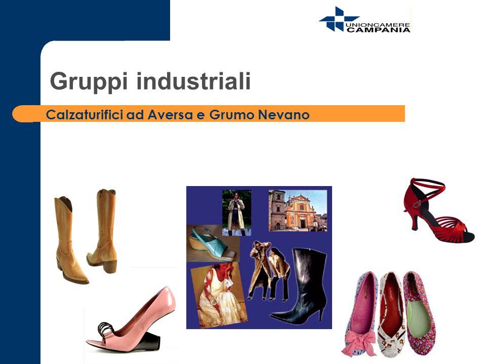Gruppi industriali Calzaturifici ad Aversa e Grumo Nevano
