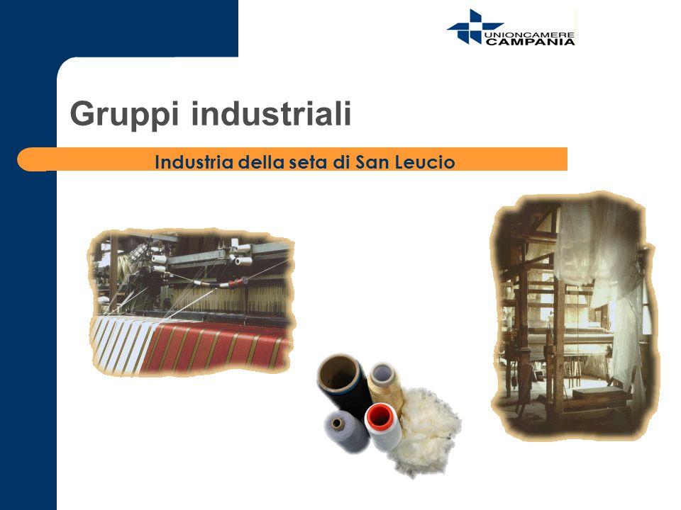 Gruppi industriali Industria della seta di San Leucio